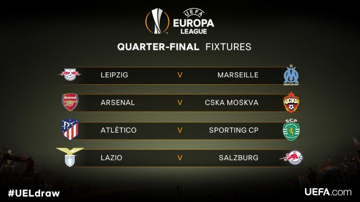 Tirage quart Europa League