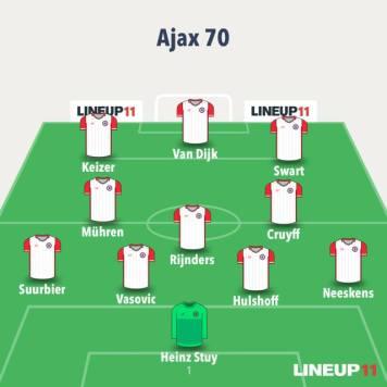Ajax 70
