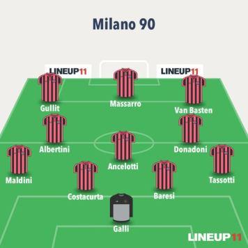 Milan 90
