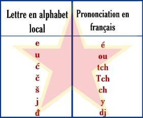 tableau prononciation.jpeg